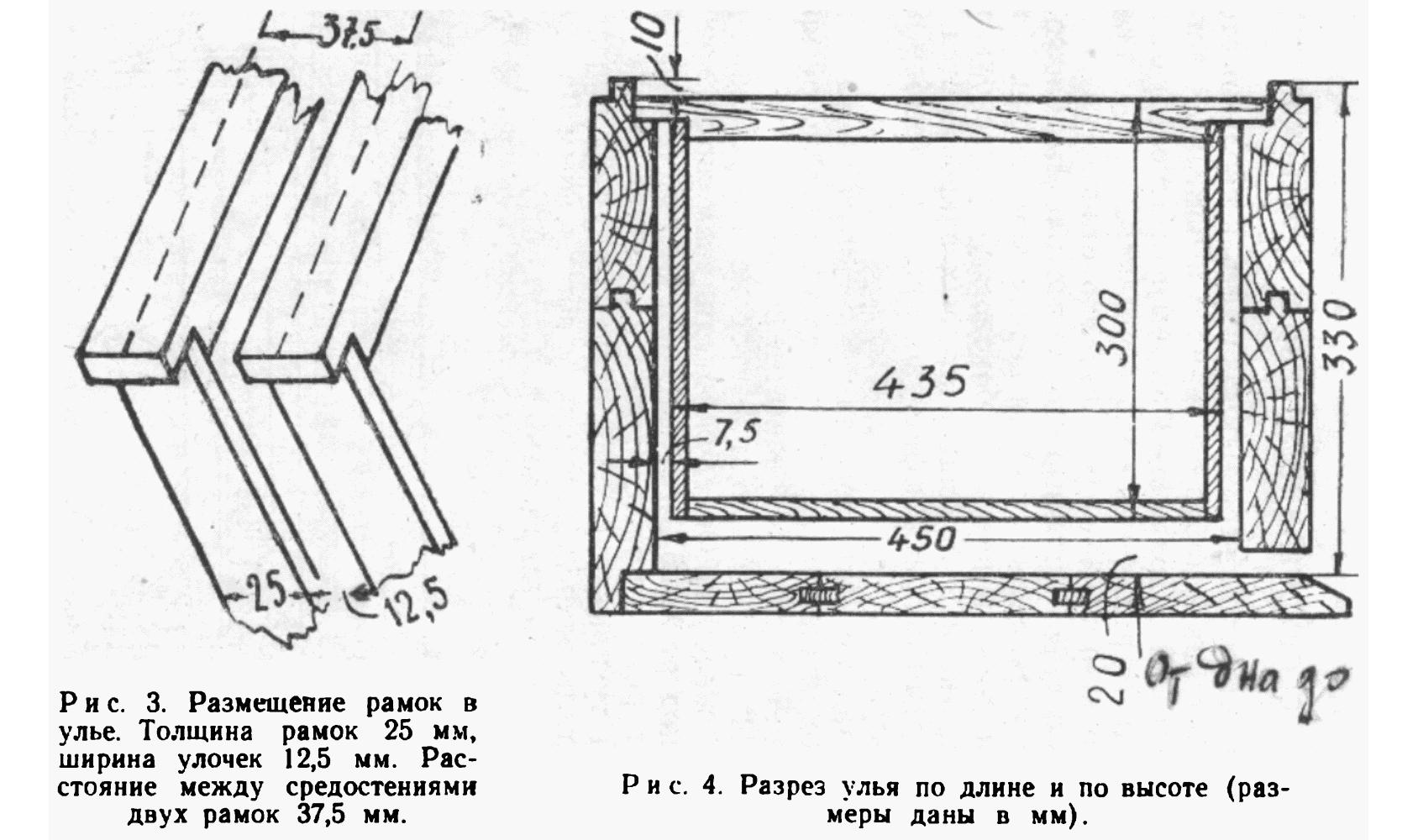Рамки для ульев своими руками размеры 36